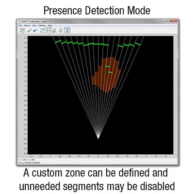 Leddar Presence Detection