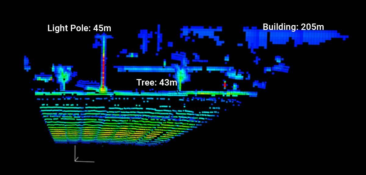 LiDAR scan view